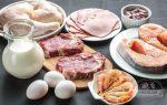 Диета или рацион питания для сушки тела
