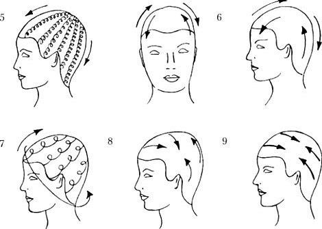 Масло амлы для волос: отзывы, применение, рецепты.
