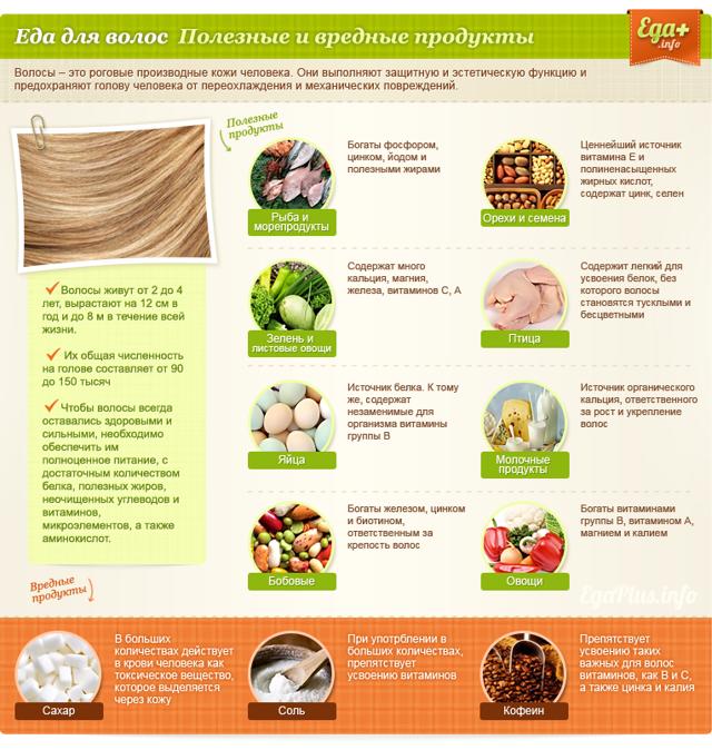 Как сделать волосы толще: проблема редких волос, маски для утолщения волос