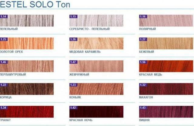 Оттеночный бальзам для волос estel: отзывы о эстель палитра